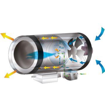 Generator de aer cald BIEMMEDUE GA/N 115 C
