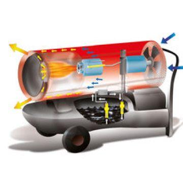 Generator de aer cald BIEMMEDUE GE 36